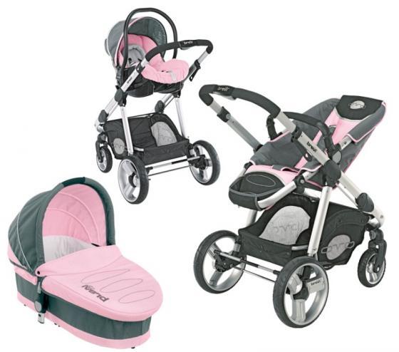 Виды детских колясок2